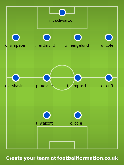 Premier League Bosman XI